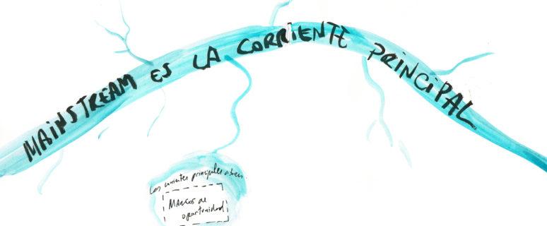 Otra parte del relatograma de Alberto Muriel.