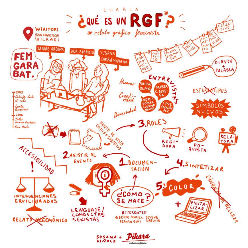 Relato gráfico feminista realizado por Susana Viñolo sobre la presentación del proyecto Femgarabat.