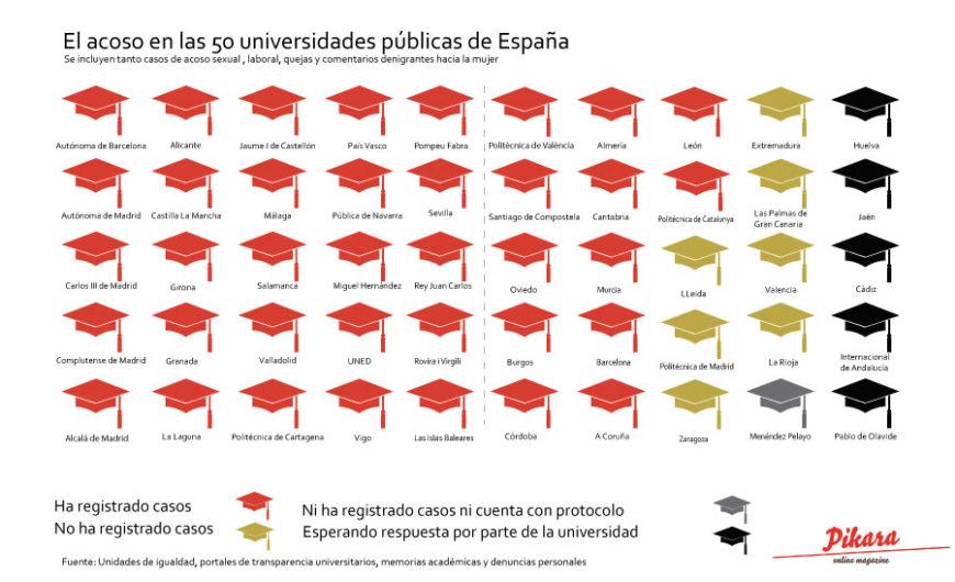 Infografía de Yuly Jara.